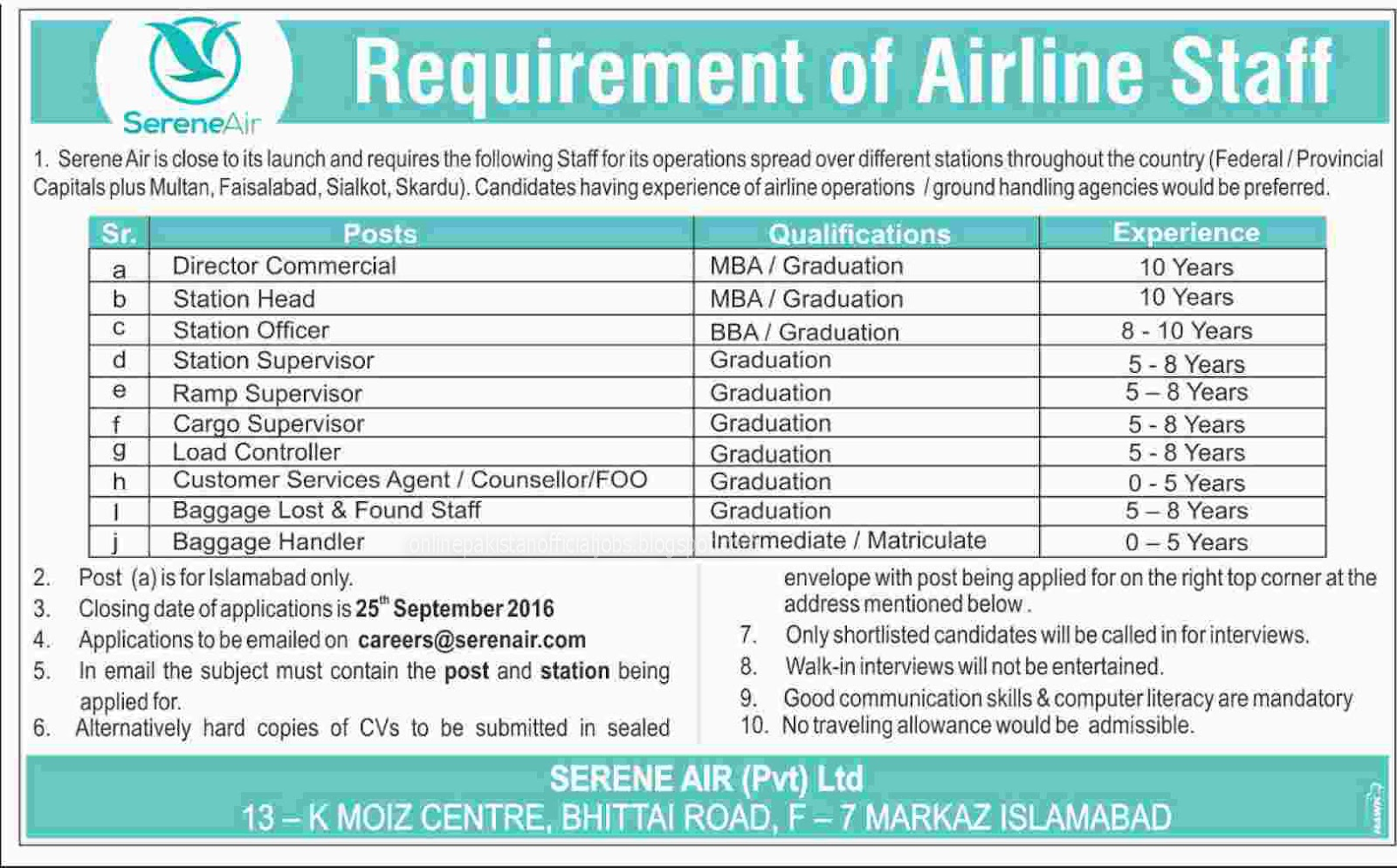 Islamabad Jobs In Serene Air Private Limited