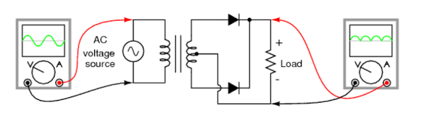 Full-wave rectifier, center-tapped design