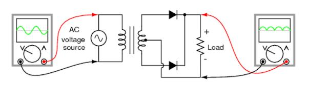 Full-wave rectifier, center-tapped design