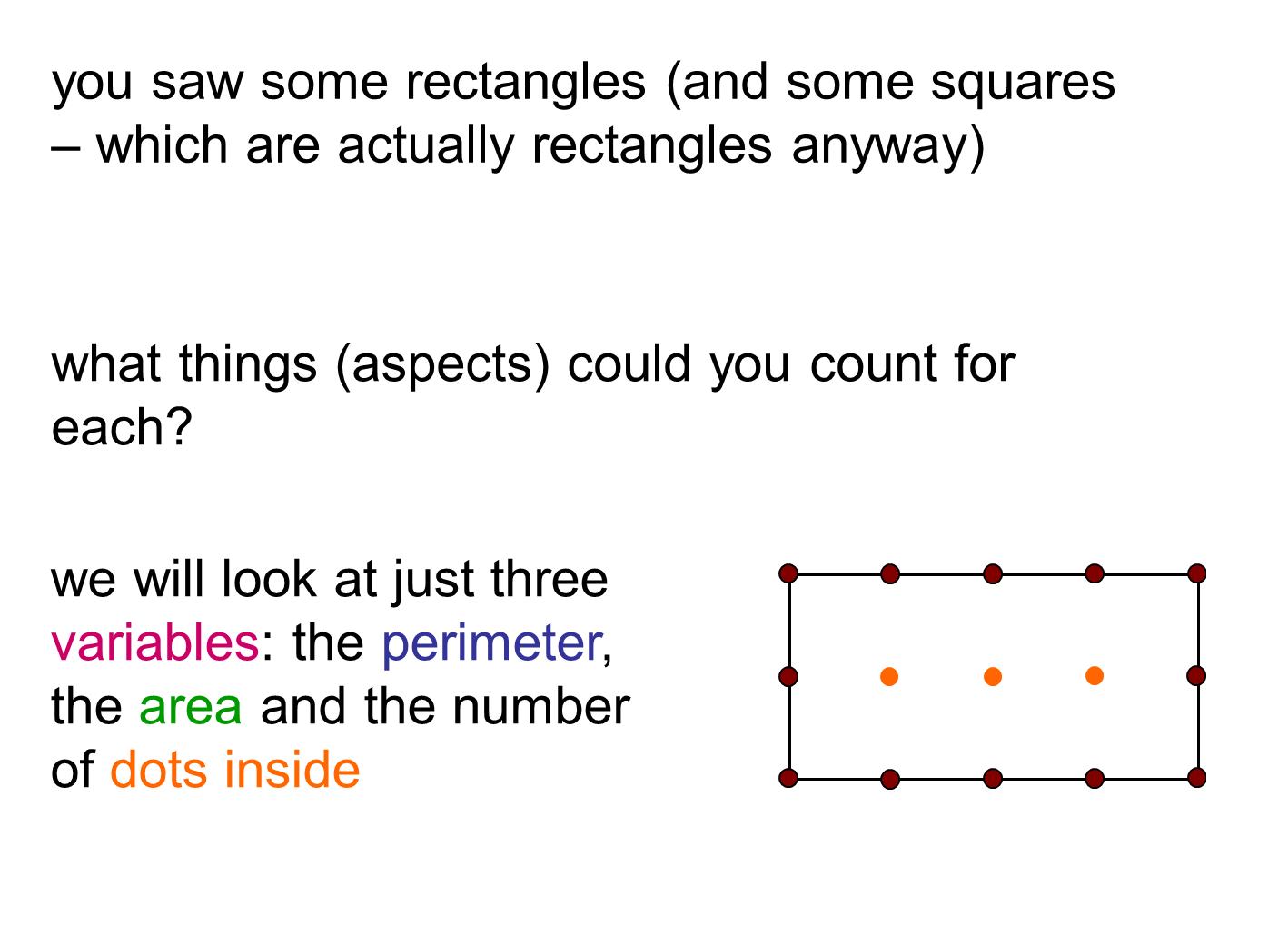 Median Don Steward Mathematics Teaching Growing Rectangles
