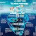 La Deep Web - El lado Oscuro del Internet