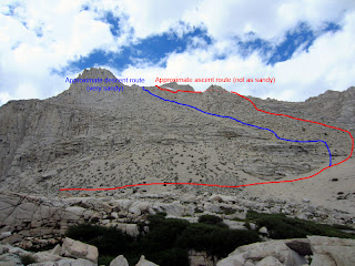 Our approximate ascent and descent routes.