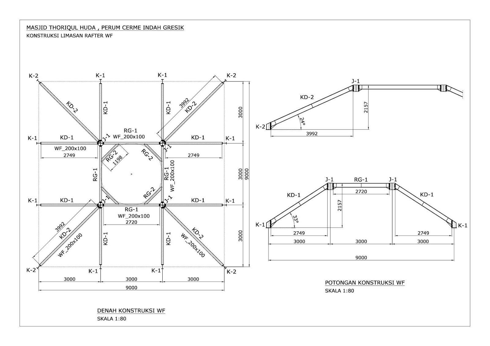 Gambar desain konstruksi atap miring limasan kubah masjid ...