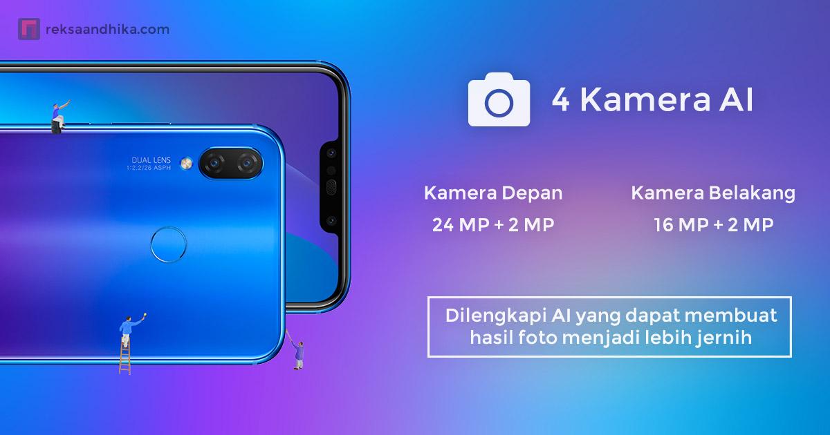4 Kamera AI