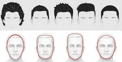 How To Choose The Right Haircut For Your Face Shape - Just Entertainment