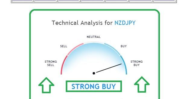 binary tool   app signal binary and forex   strategy trading   bot binary  