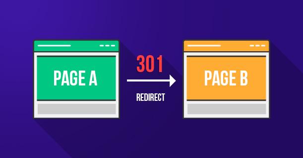 Blogspot 301 Redirect