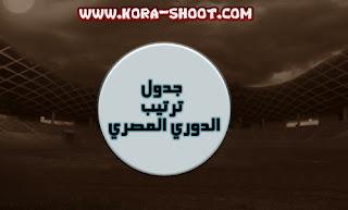 جدول ترتيب فرق الدوري المصري egyptian-league