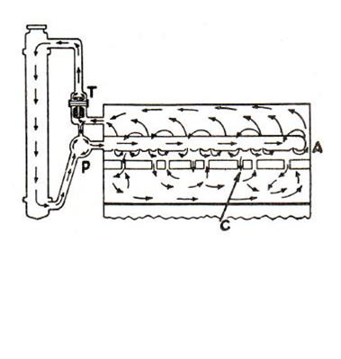 Engine Block Water Jacket Water Cooling Jacket Wiring