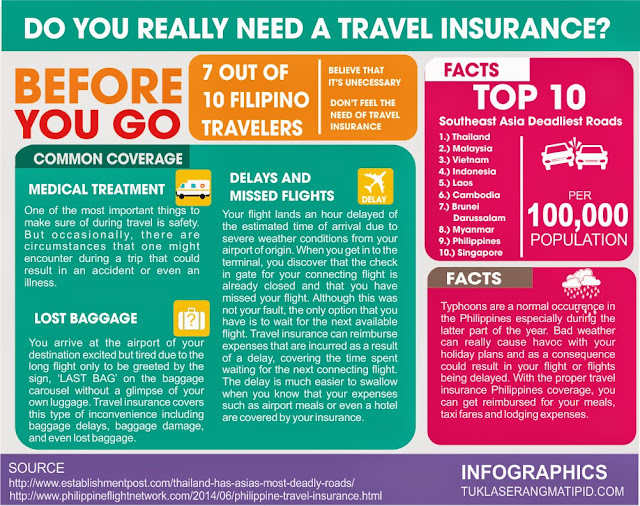 how to get travel insurance in philippines
