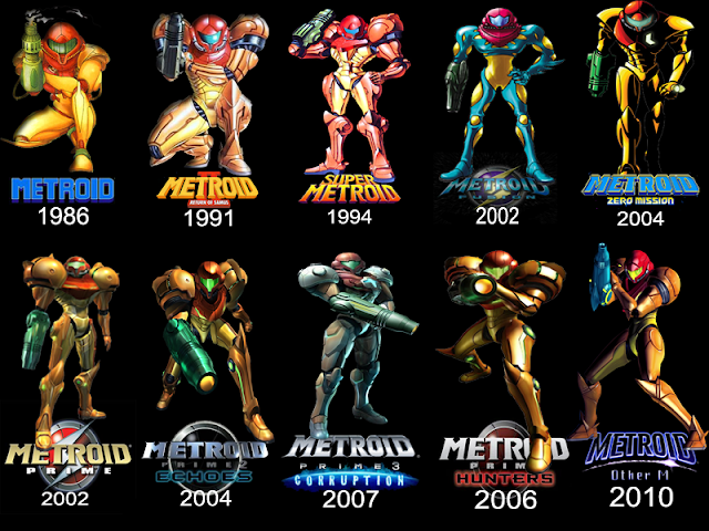 Evolución de metroid