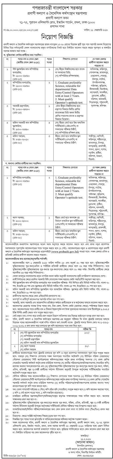 Ministry of Expatriates' Welfare and Overseas Employment Recruitment Apply Instruction, Educational Qualification, Salary, Application Fee, Age and Other Information
