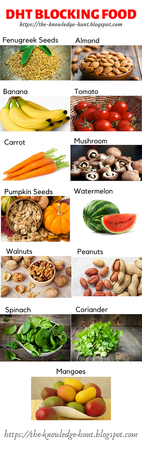 How to Fix Hair Fall for men & women (home remedies) DHT blocking foods are Fenugreek seeds, Almonds, Banana, Tomato, Carrots. Mushrooms, Pumpkin seeds, Watermelon, Walnuts, Peanuts, Spinach, Mangoes, Coriander