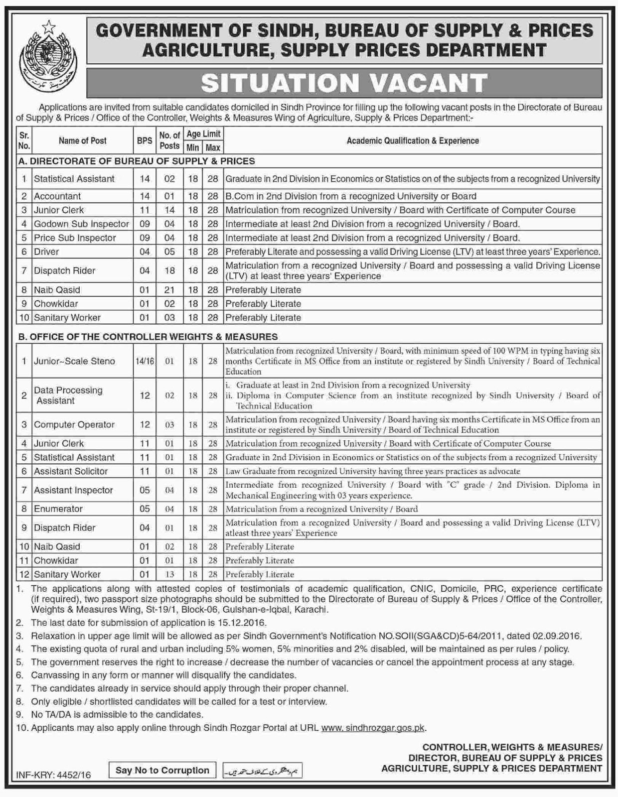 Agriculture Supply Prices Department Sindh jobs