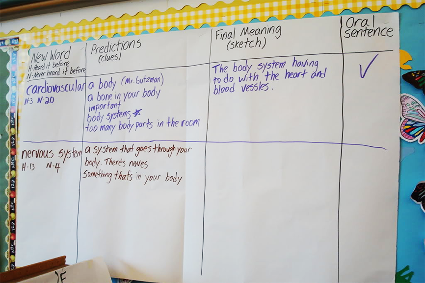 Classroom Examples Using a CCD
