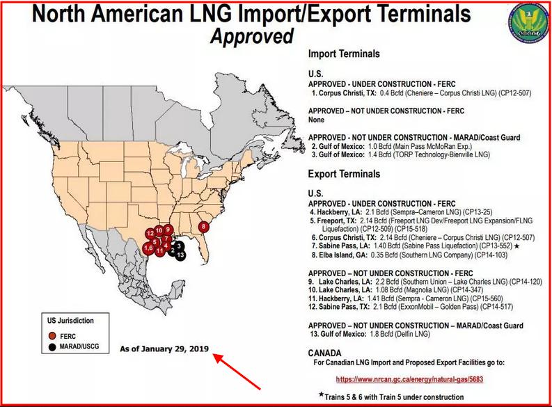 The Million Dollar Way (The Bakken Oil Blog): List Of Potential US