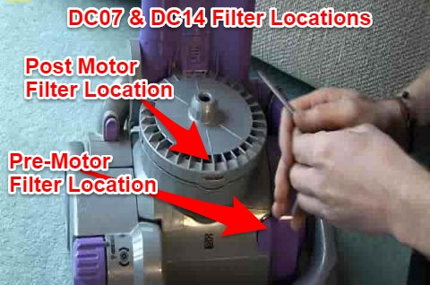 You Might Have Kept Your Washable Filter Clean On The Side Of Vacuum Which Is Pre Motor But Ever Taken A Look At Dyson Post