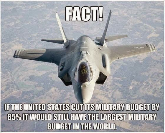US Military Budget Meme