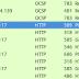 Menganalisis Data Paket pada Protokol HTTP dan HTTPS  Menggunakan Wireshark