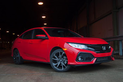 Honda Civic Hatchback 2017 Review, Specs, Price