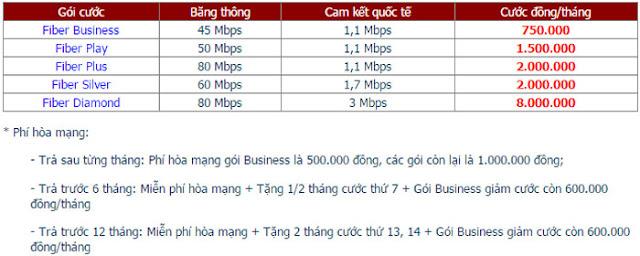 Đăng Ký Lắp Đặt Wifi FPT Xã Mỹ Lộc 3