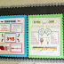 Crazy for Anchor Charts