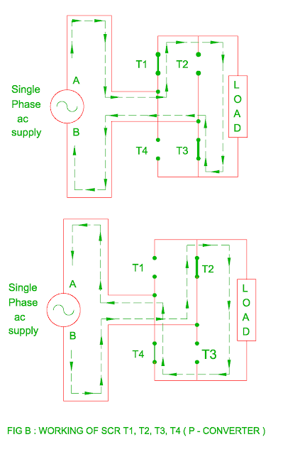 working-of-single-phase-bridge-cycloconverter.png