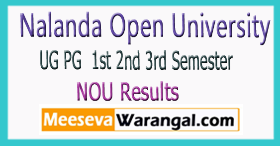 Nalanda Open University UG PG 1st 2nd 3rd Semester Results 2017