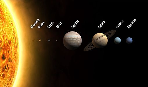 outer planets transits astrology