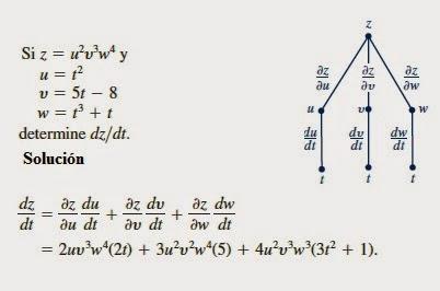 Bonito Hoja De Cálculo Regla De La Cadena Motivo - hojas de trabajo ...
