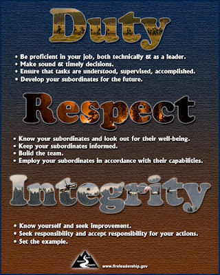 Duty - Respect - Integrity