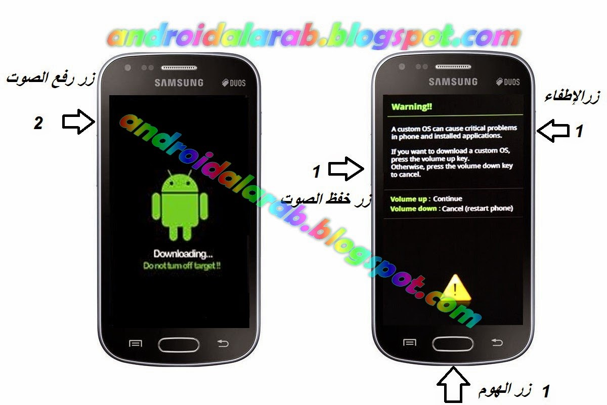 Telecharger rom 4 4 4 pour GALAXY J1 - SM-J100H | xda-developer