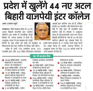 Atal Bihari Vajpayee Inter College Recruitment 2018 Anupoorak Budget