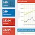 شرح موقع adsbit.net المنافس الجديد لادسنس بحد ادنى للسحب 5 دولار عبر BTC