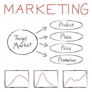 guías plantillas y ejemplos para elaborar un plan de marketing para