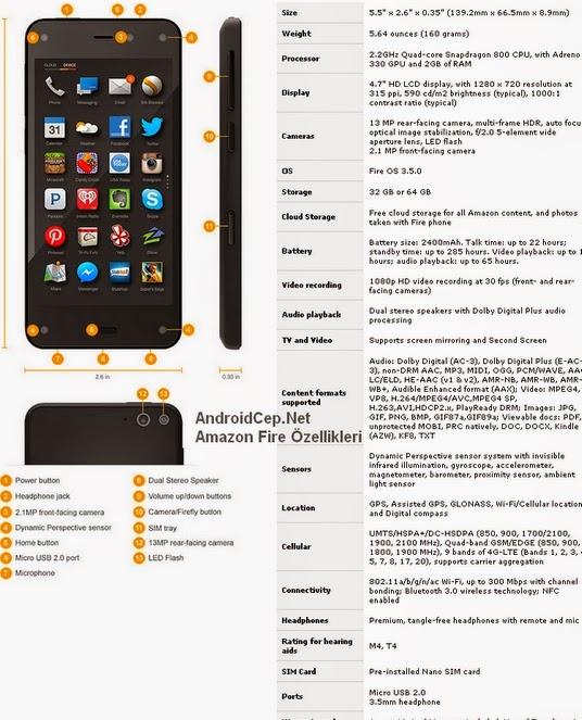 amazon+fire+telefon+özellikleri