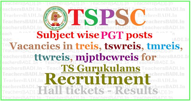 Subject wise PGT posts Vacancies in treis,tswreis,tmreis,ttwreis,mjptbcwreis