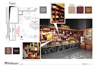 ДИЗАЙН ГИПЕРМАРКЕТА ПРЕМЬЕР ДИЗАЙН МАГАЗИНА ПРОДУКТОВ СУРГУТ SURGUT продуктовый магазин Dulisov design supermarket дизайн-студия интерьер Riteil