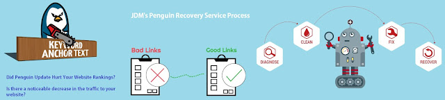Bad Link Removel Packages