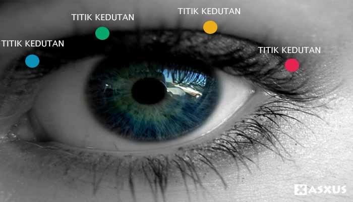Arti kedutan mata kiri atas menurut islam