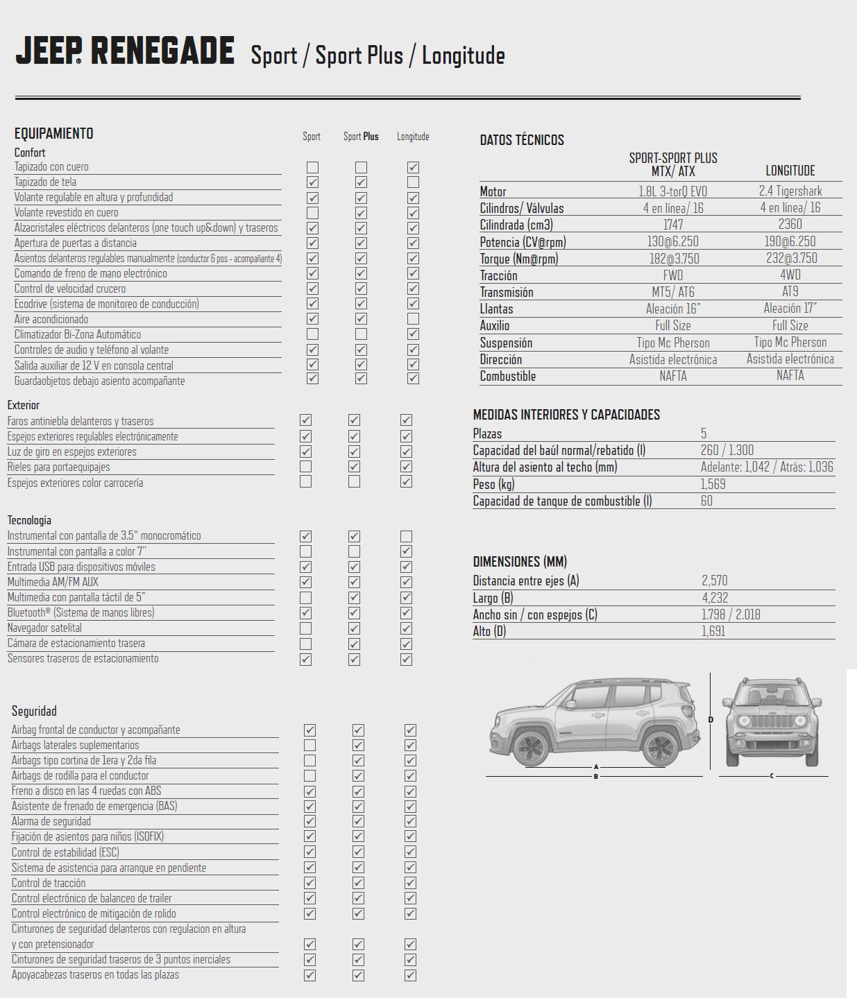 Volvo S40 Transmission