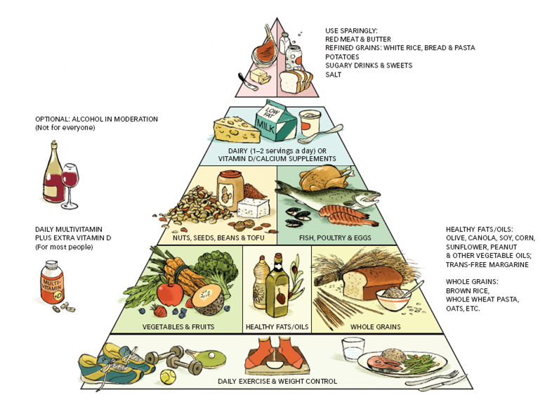 5 Aturan Makan untuk Detoksifikasi Selama 7 Hari