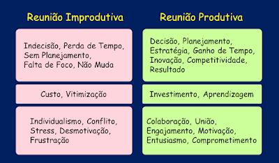 Facilitador de Reunião e Workshop de Tomada de Decisão com Metodologia IDM