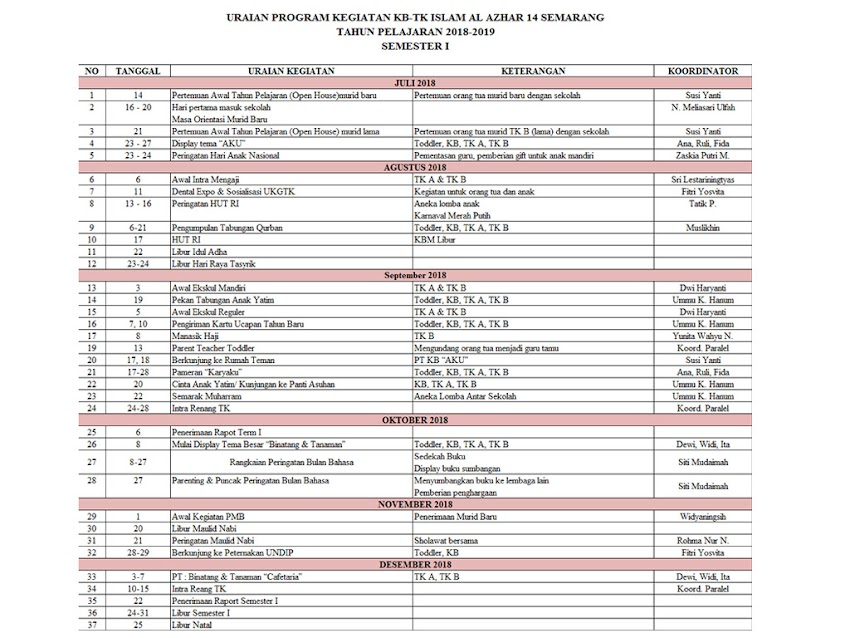 URAIAN PROGRAM KEGIATAN KB-TK ISLAM AL AZHAR 14 SEMARANG