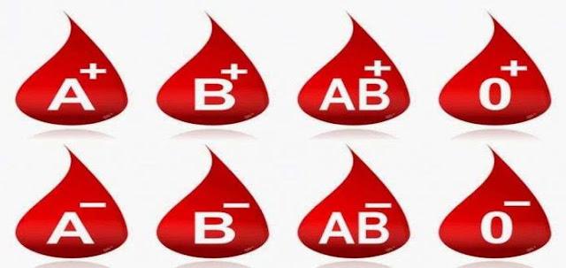 Αν έχετε ΑΥΤΗ την Ομάδα Αίματος, ΜΗΝ Τρώτε ΑΥΤΟ! Η Επίπτωση στον Μεταβολισμό σας είναι Τεράστια!
