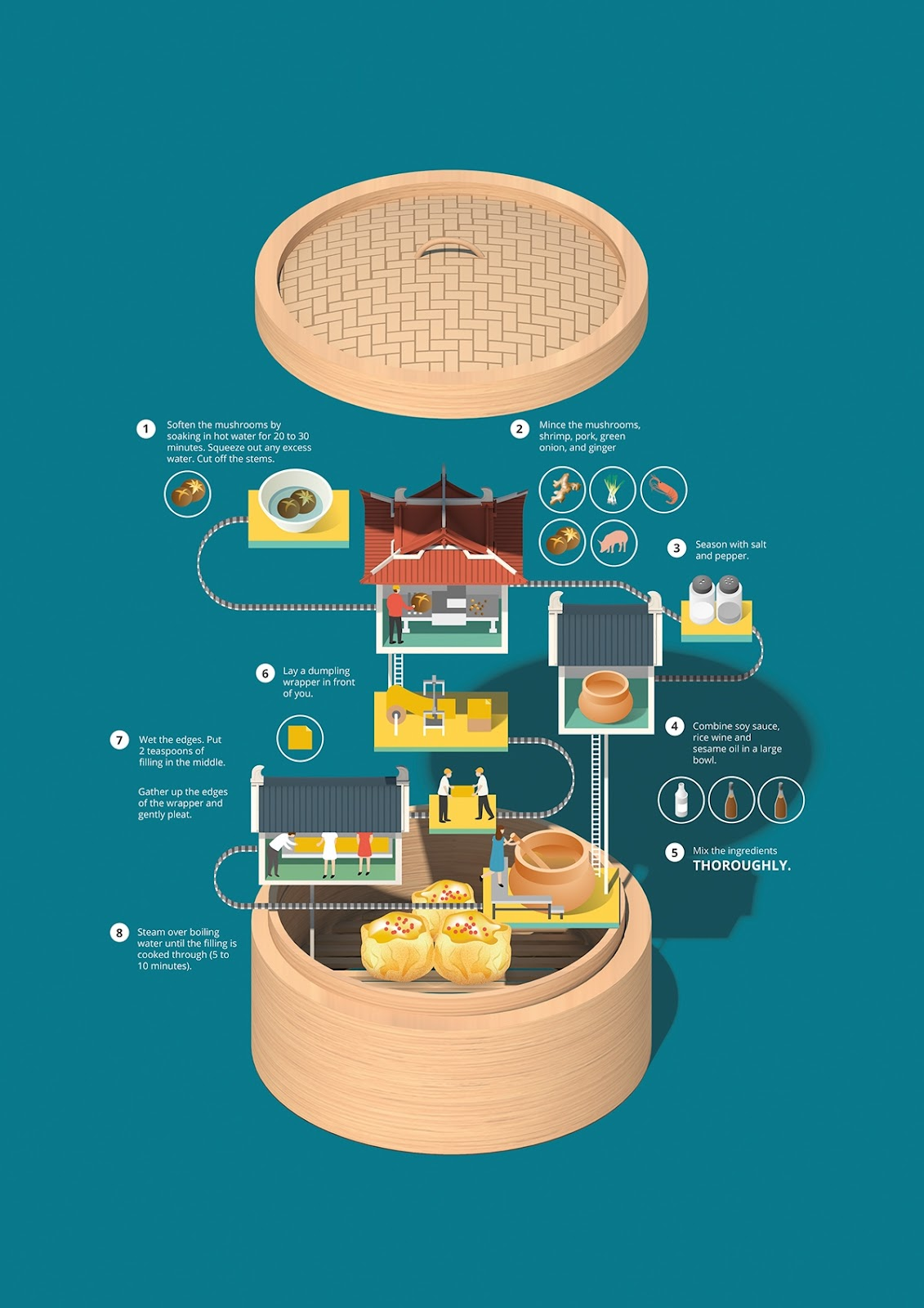 02-Siu-Mai-Jing-Zhang-Recipe-cards-and-Imaginary-Factory-Infographics-www-designstack-co