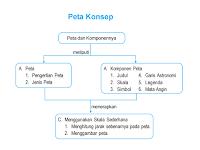 Pengertian Peta dan Macam Komponen Peta