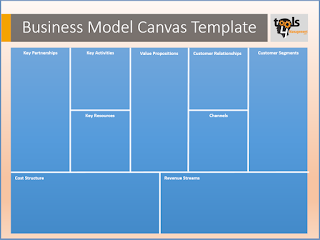 what is business model canvas