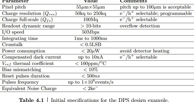 cmos thesis There is a number of recently published image sensor theses: university of trento: 3d camera based on gain-modulated cmos avalanche photodiodes, phd.