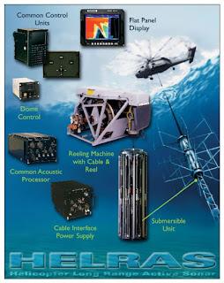 Состав гидролокатора DS-100